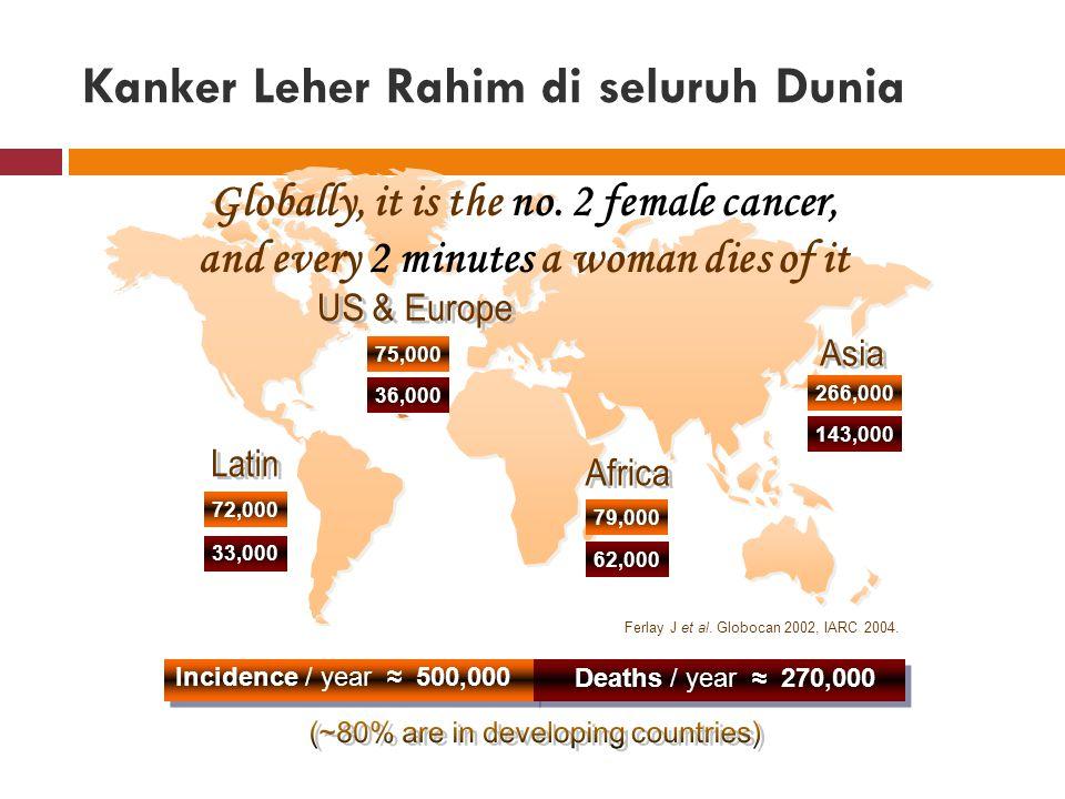 Kanker Leher Rahim di seluruh Dunia