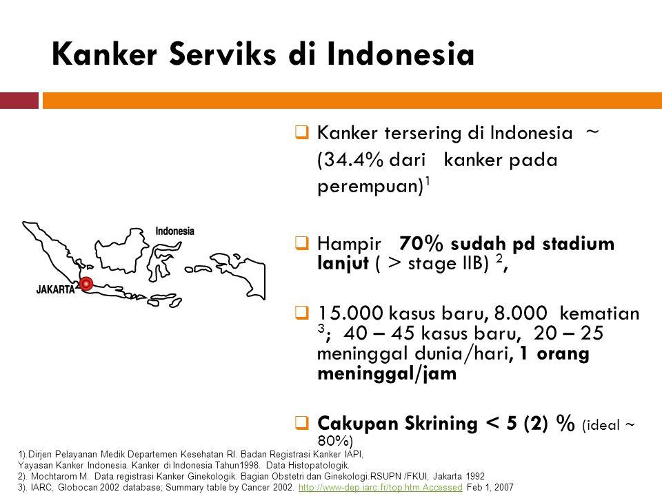 Kanker Serviks di Indonesia
