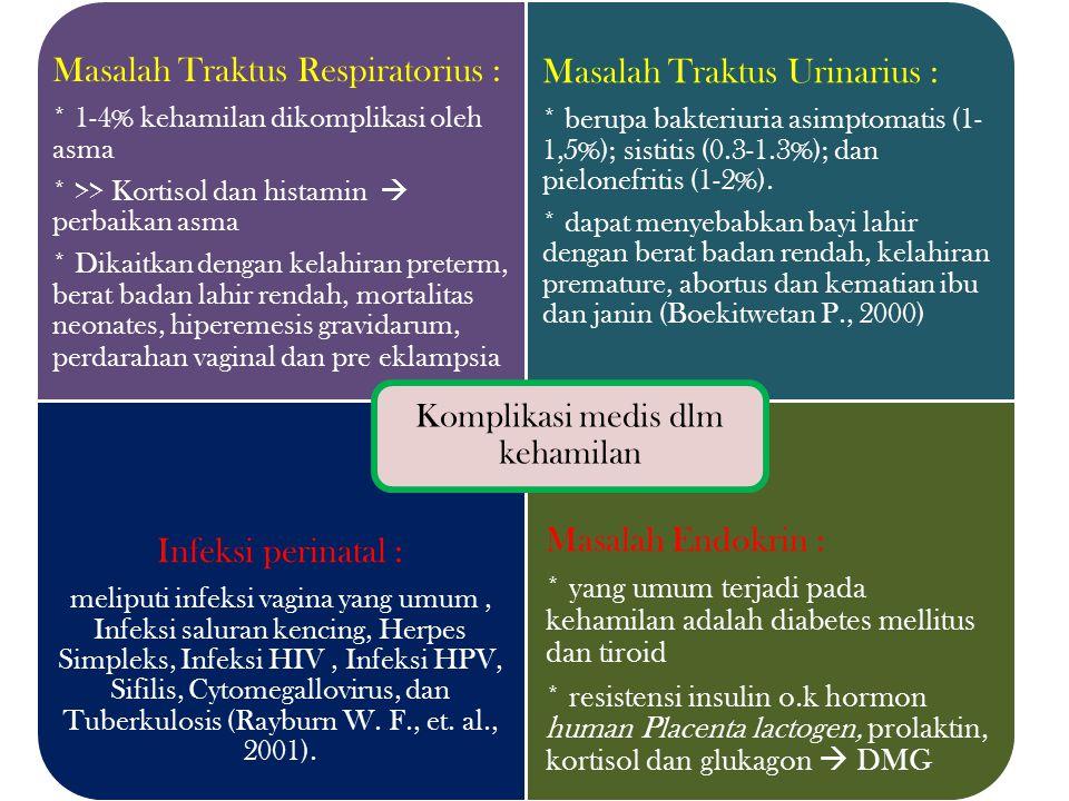 Komplikasi medis dlm kehamilan