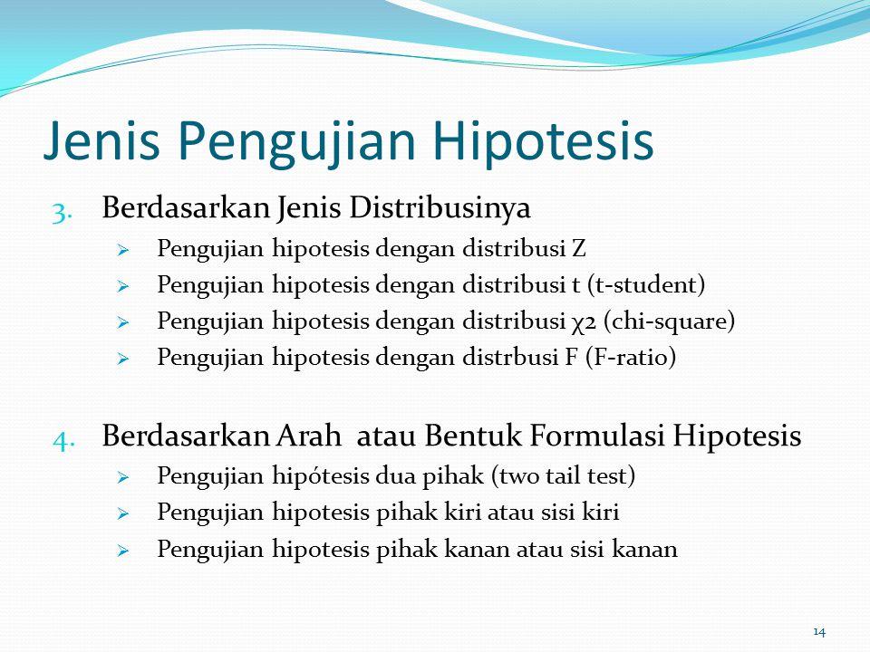 Jenis Pengujian Hipotesis