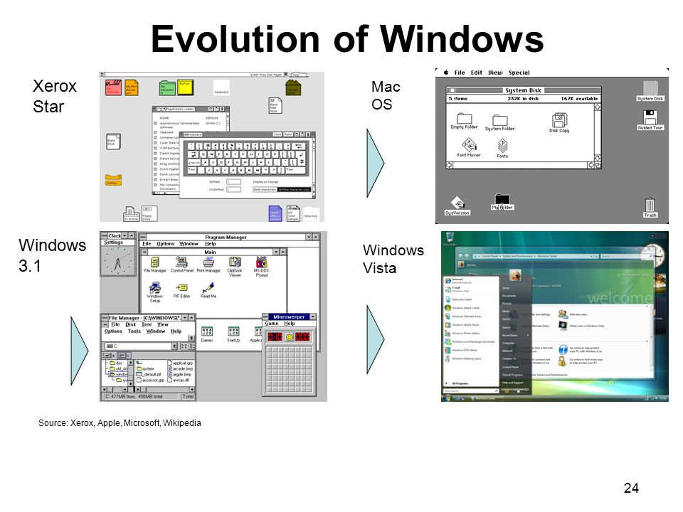 Evolution of Windows Xerox Star Windows 3.1 Mac OS Windows Vista 24