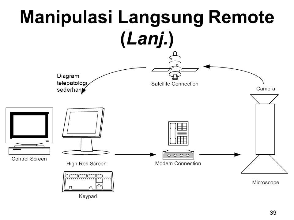 Manipulasi Langsung Remote (Lanj.)