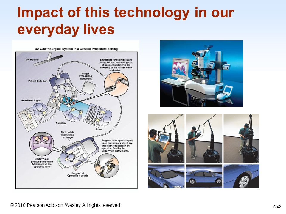 Impact of this technology in our everyday lives