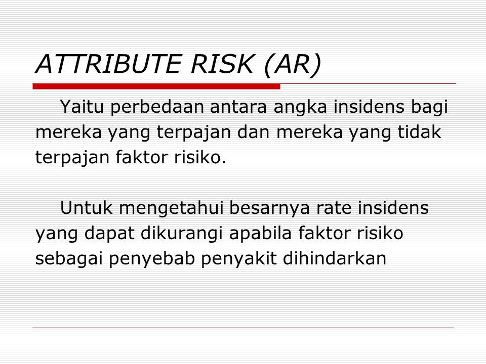 ATTRIBUTE RISK (AR) Yaitu perbedaan antara angka insidens bagi