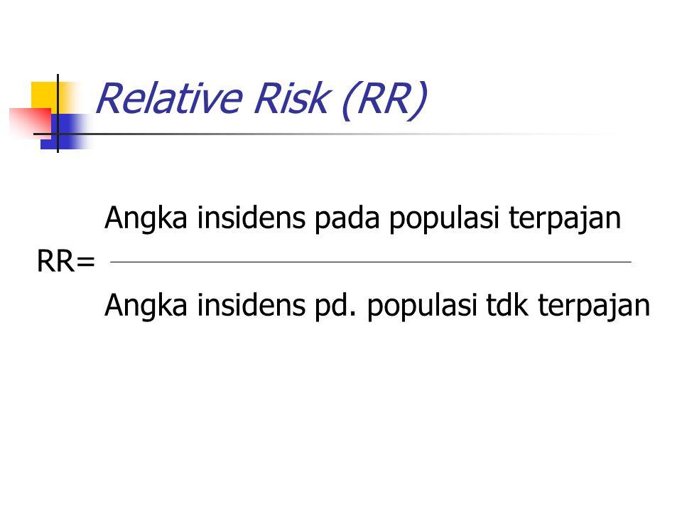 Relative Risk (RR) Angka insidens pada populasi terpajan RR=