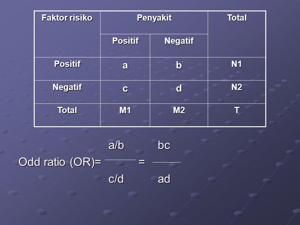 a/b bc Odd ratio (OR)= = c/d ad a b c d Faktor risiko Penyakit Total