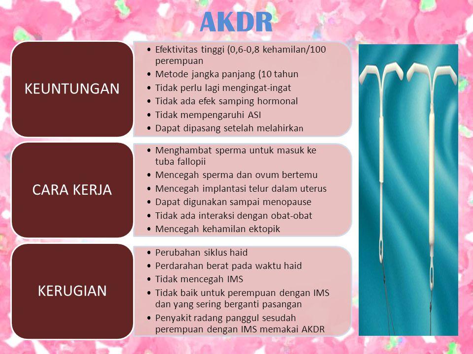 AKDR Efektivitas tinggi (0,6-0,8 kehamilan/100 perempuan
