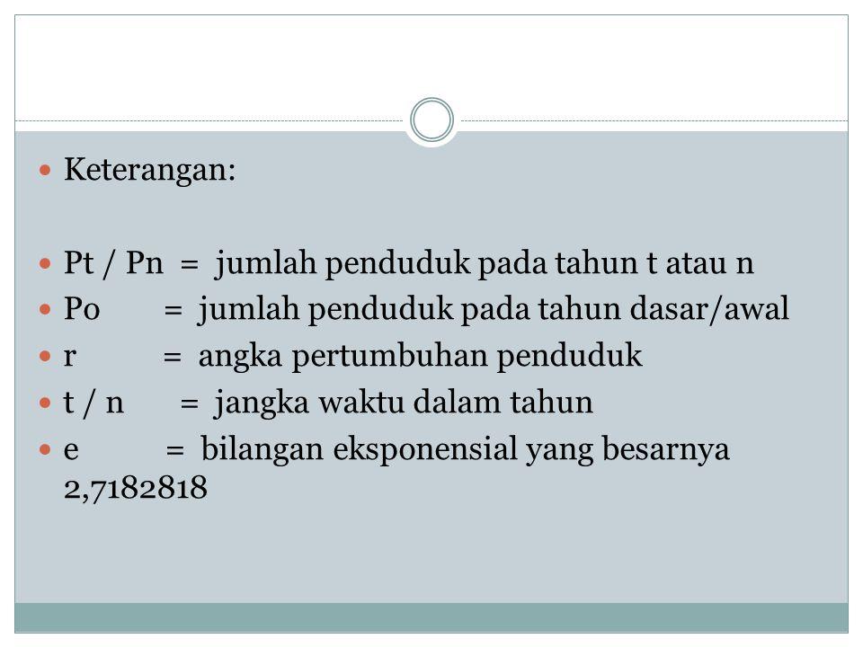 Keterangan: Pt / Pn = jumlah penduduk pada tahun t atau n. Po = jumlah penduduk pada tahun dasar/awal.
