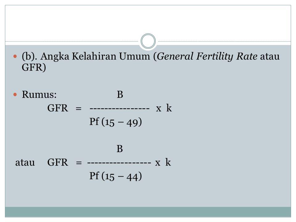 (b). Angka Kelahiran Umum (General Fertility Rate atau GFR)