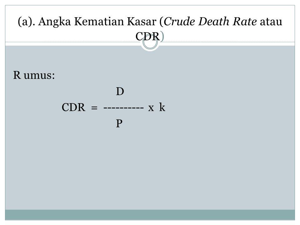 (a). Angka Kematian Kasar (Crude Death Rate atau CDR)