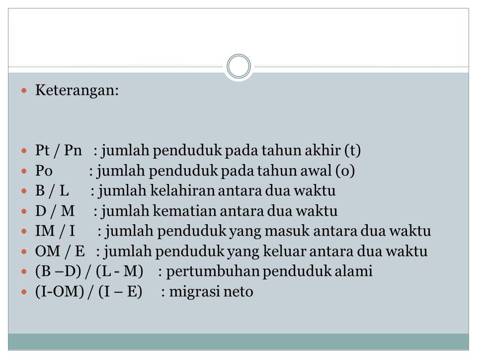 Keterangan: Pt / Pn : jumlah penduduk pada tahun akhir (t) Po : jumlah penduduk pada tahun awal (o)