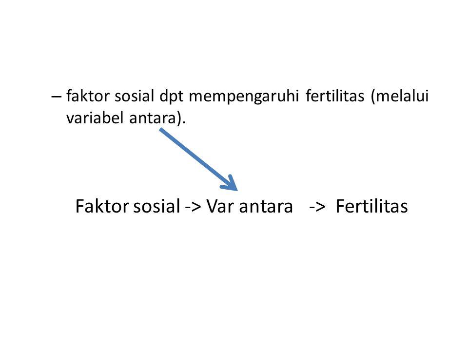 Faktor sosial -> Var antara -> Fertilitas