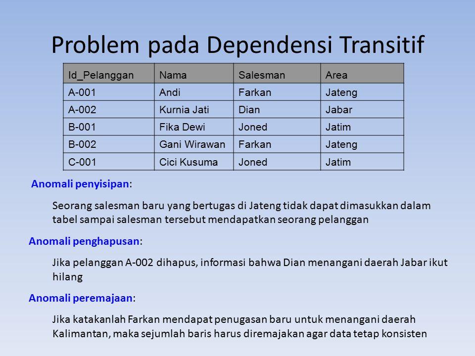 Problem pada Dependensi Transitif