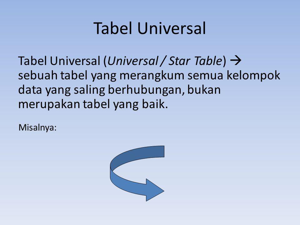 Tabel Universal