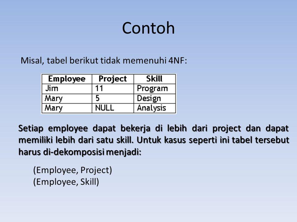 Contoh Misal, tabel berikut tidak memenuhi 4NF: