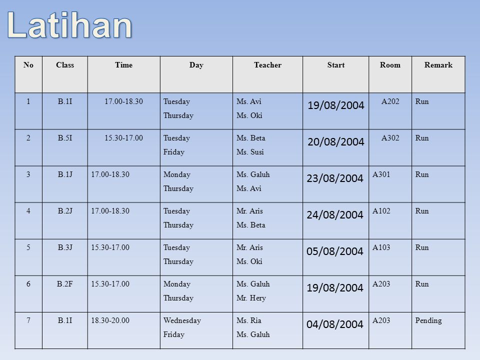 Latihan No. Class. Time. Day. Teacher. Start. Room. Remark. 1. B.1I. 17.00-18.30. Tuesday.