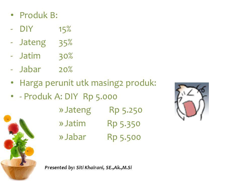Harga perunit utk masing2 produk: - Produk A: DIY Rp 5.000