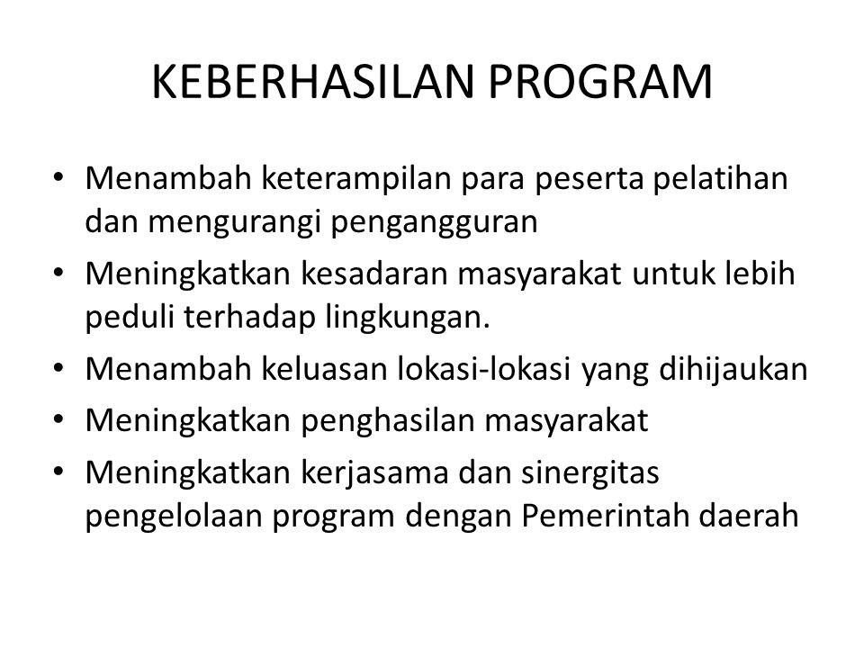 KEBERHASILAN PROGRAM Menambah keterampilan para peserta pelatihan dan mengurangi pengangguran.