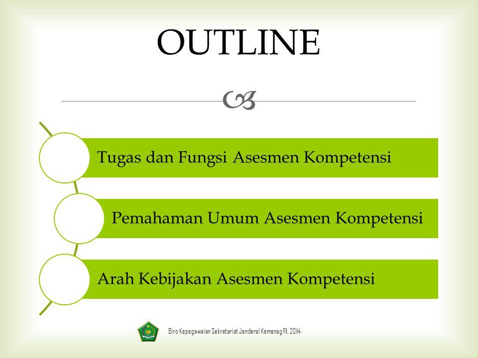 OUTLINE Tugas dan Fungsi Asesmen Kompetensi
