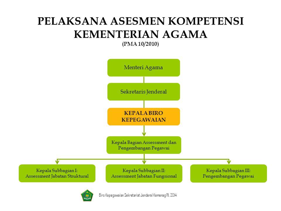 PELAKSANA ASESMEN KOMPETENSI KEMENTERIAN AGAMA (PMA 10/2010)