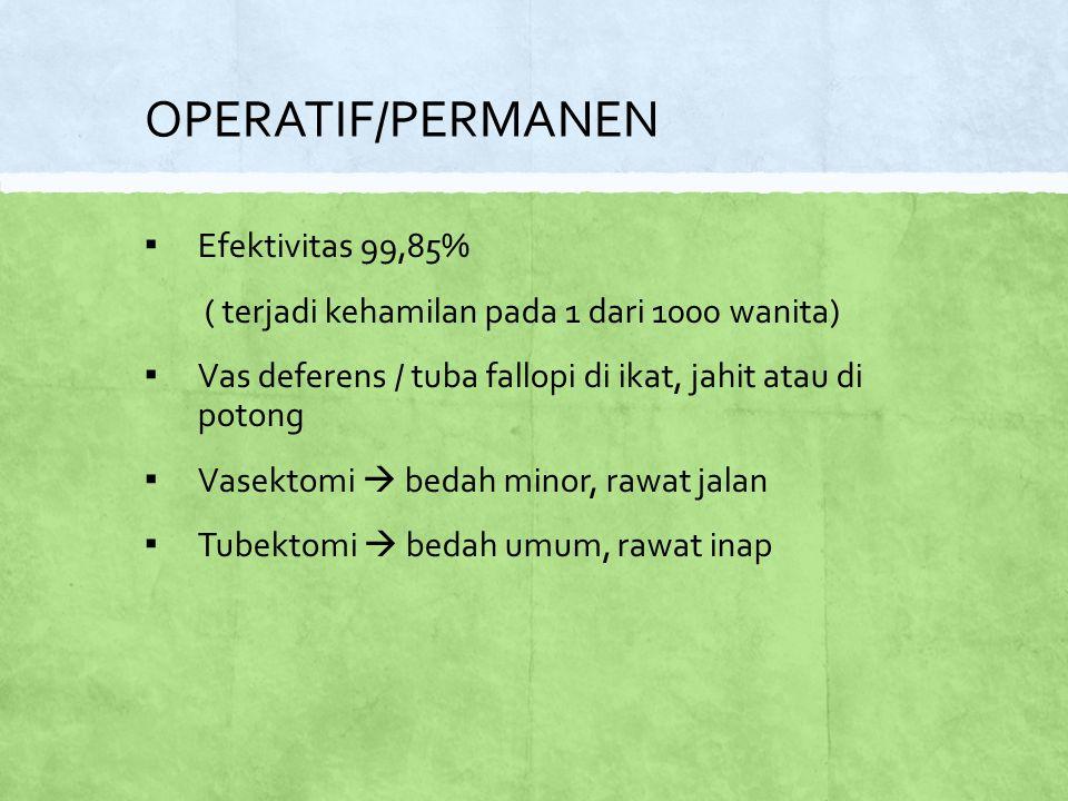 OPERATIF/PERMANEN Efektivitas 99,85%