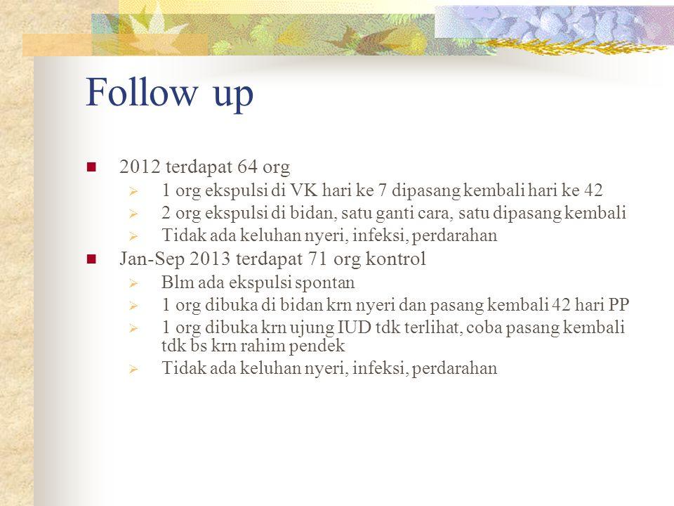 Follow up 2012 terdapat 64 org Jan-Sep 2013 terdapat 71 org kontrol