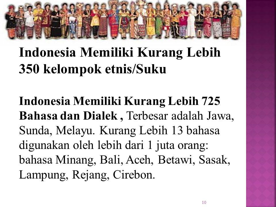 Indonesia Memiliki Kurang Lebih 350 kelompok etnis/Suku