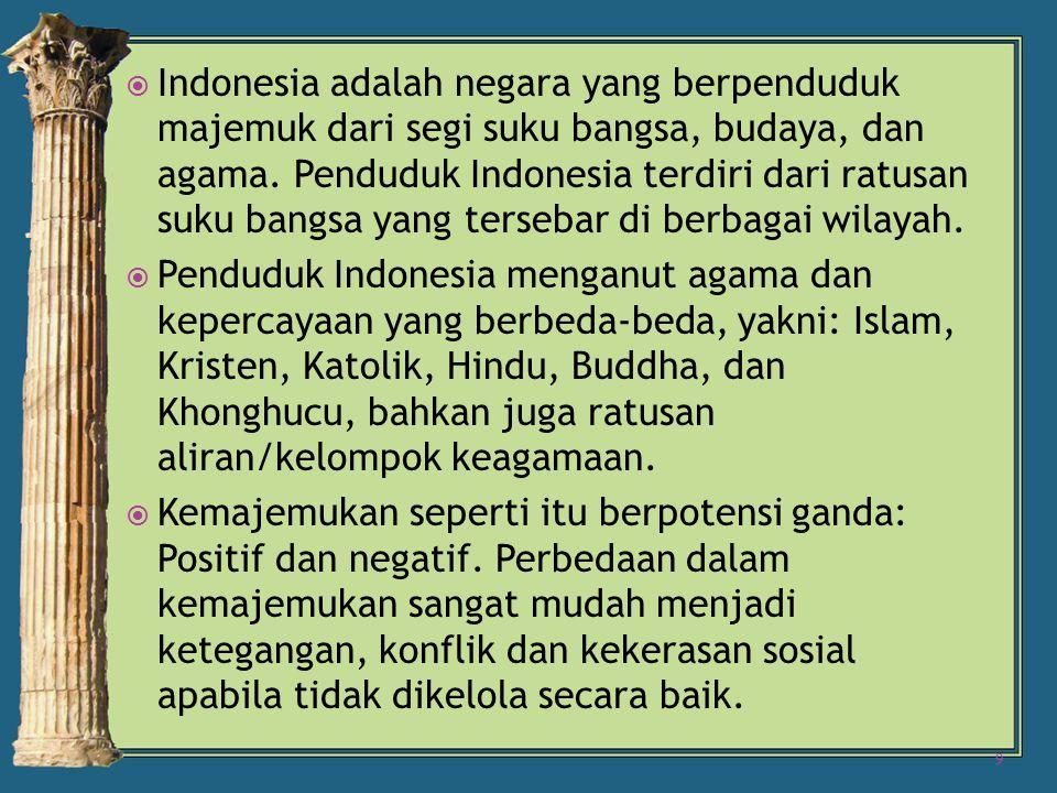 Indonesia adalah negara yang berpenduduk majemuk dari segi suku bangsa, budaya, dan agama. Penduduk Indonesia terdiri dari ratusan suku bangsa yang tersebar di berbagai wilayah.