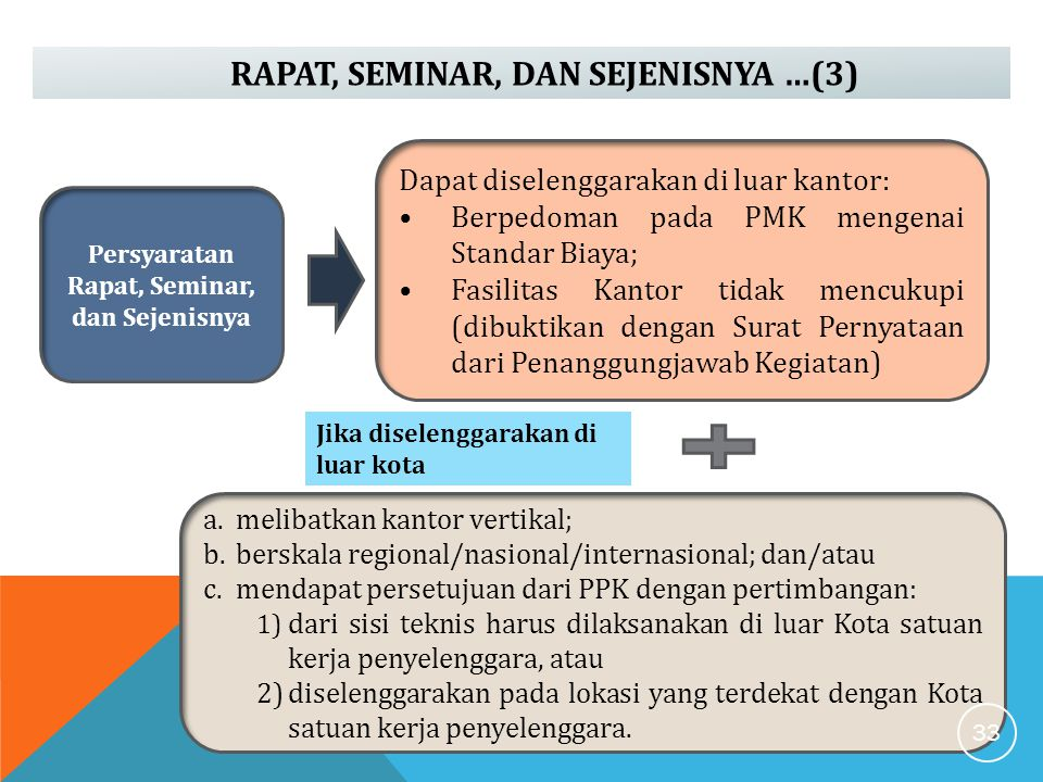 RAPAT, SEMINAR, DAN SEJENISNYA …(3)