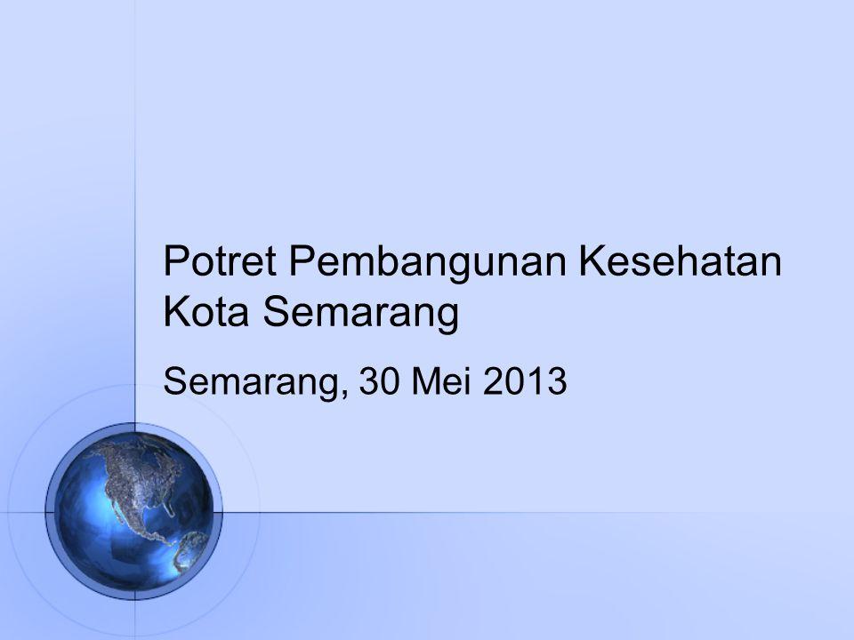 Potret Pembangunan Kesehatan Kota Semarang