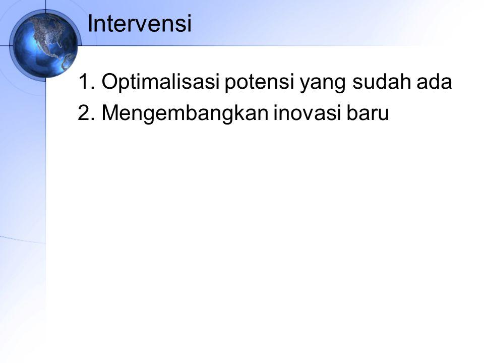 Intervensi 1. Optimalisasi potensi yang sudah ada 2. Mengembangkan inovasi baru