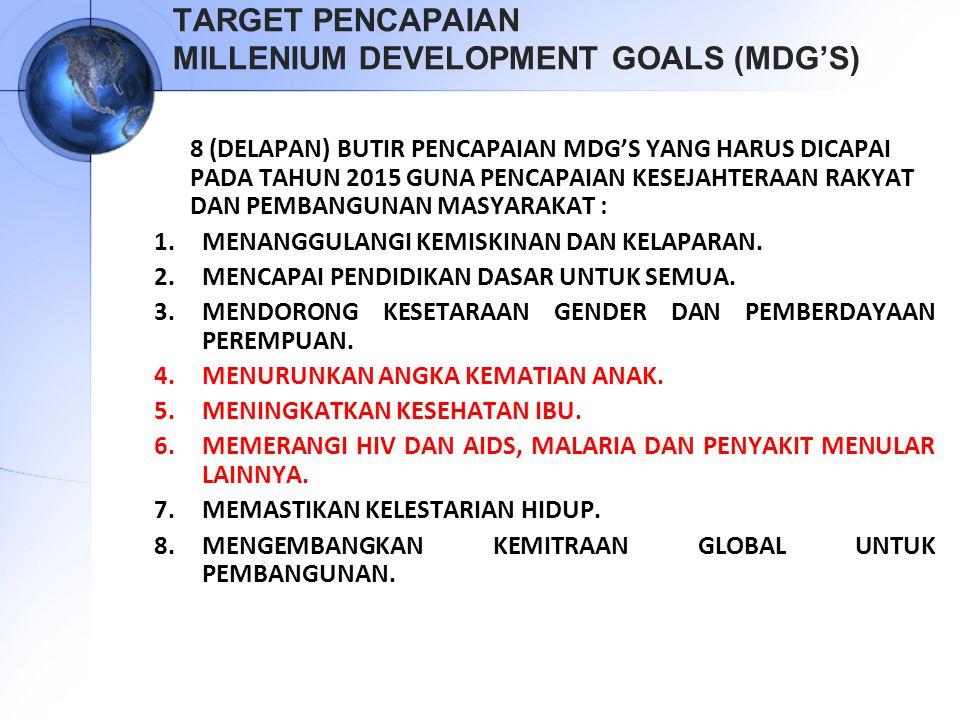 TARGET PENCAPAIAN MILLENIUM DEVELOPMENT GOALS (MDG'S)