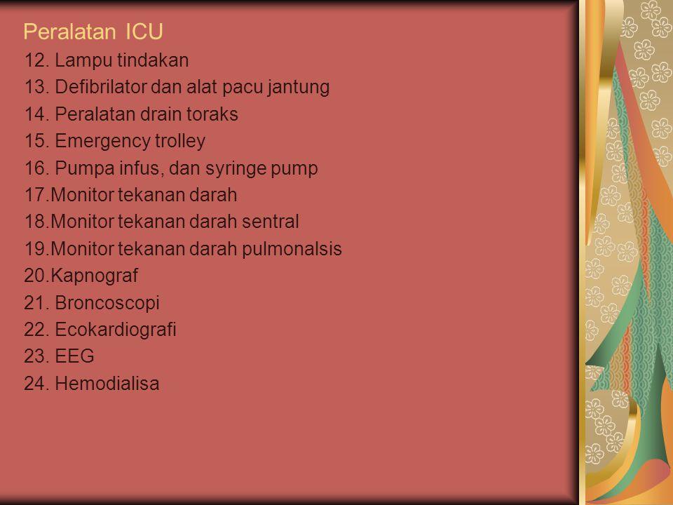 Peralatan ICU 12. Lampu tindakan
