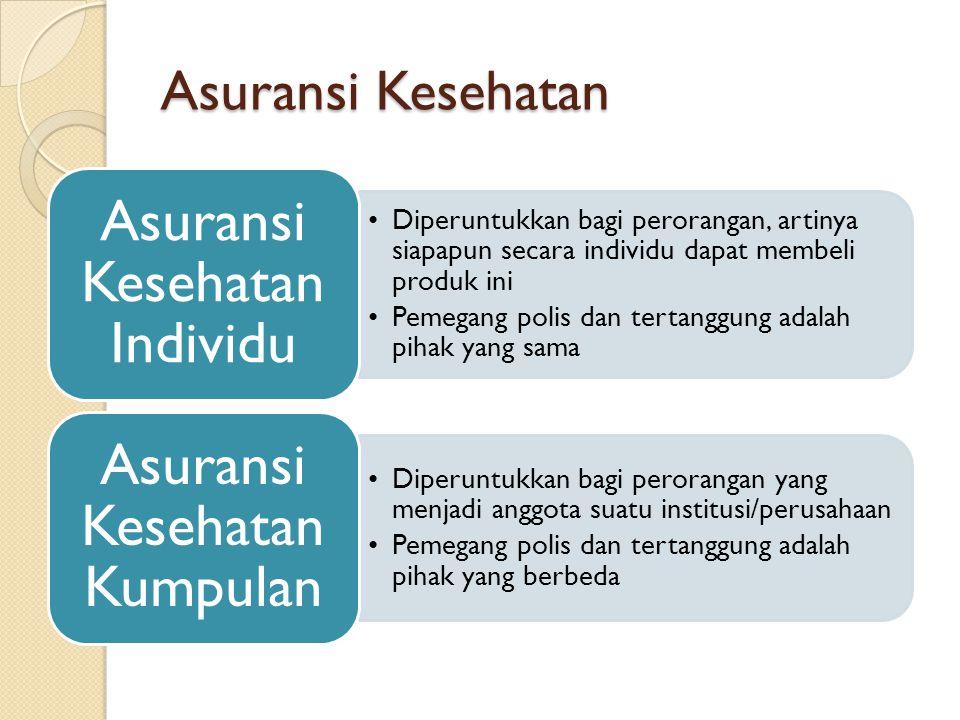 Asuransi Kesehatan Asuransi Kesehatan Individu