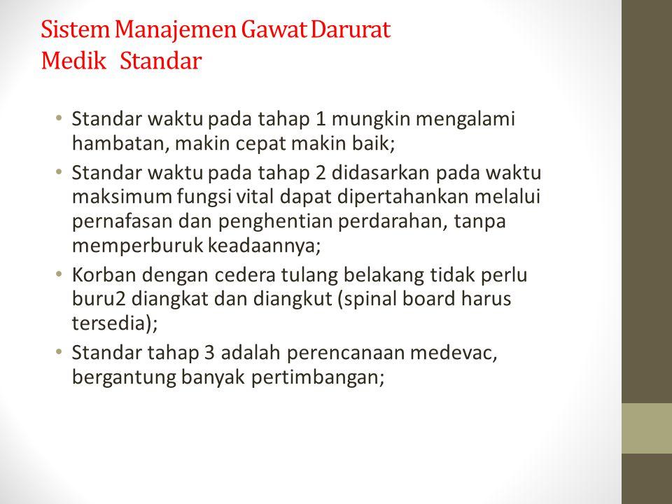 Sistem Manajemen Gawat Darurat Medik Standar