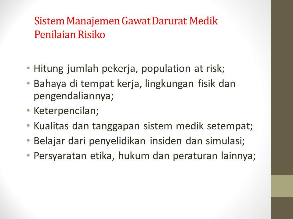 Sistem Manajemen Gawat Darurat Medik Penilaian Risiko