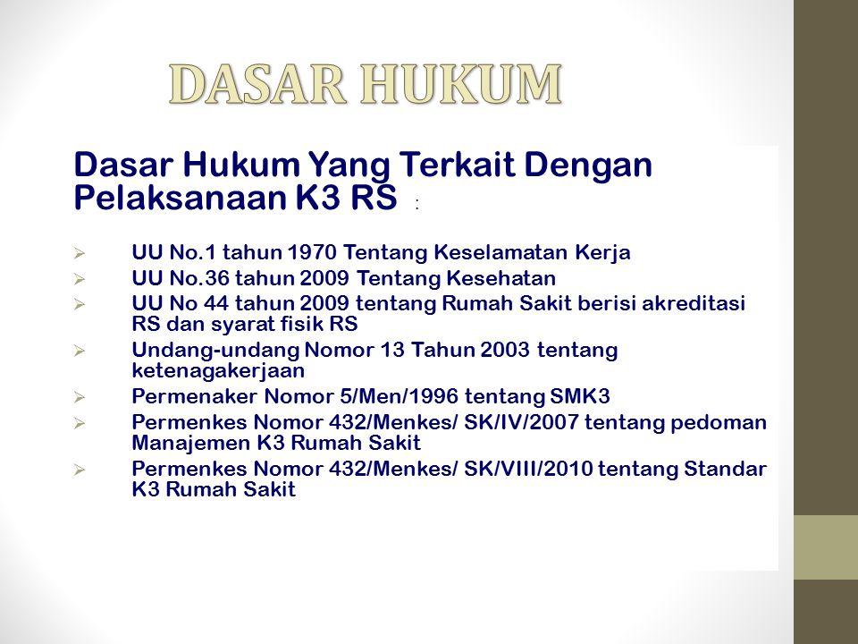 DASAR HUKUM Dasar Hukum Yang Terkait Dengan Pelaksanaan K3 RS :
