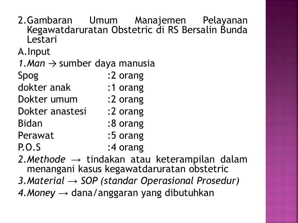 2.Gambaran Umum Manajemen Pelayanan Kegawatdaruratan Obstetric di RS Bersalin Bunda Lestari