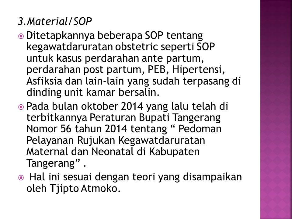 3.Material/SOP