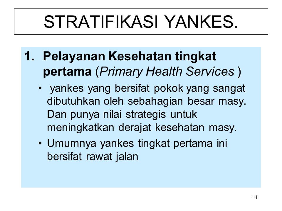 STRATIFIKASI YANKES. Pelayanan Kesehatan tingkat pertama (Primary Health Services )