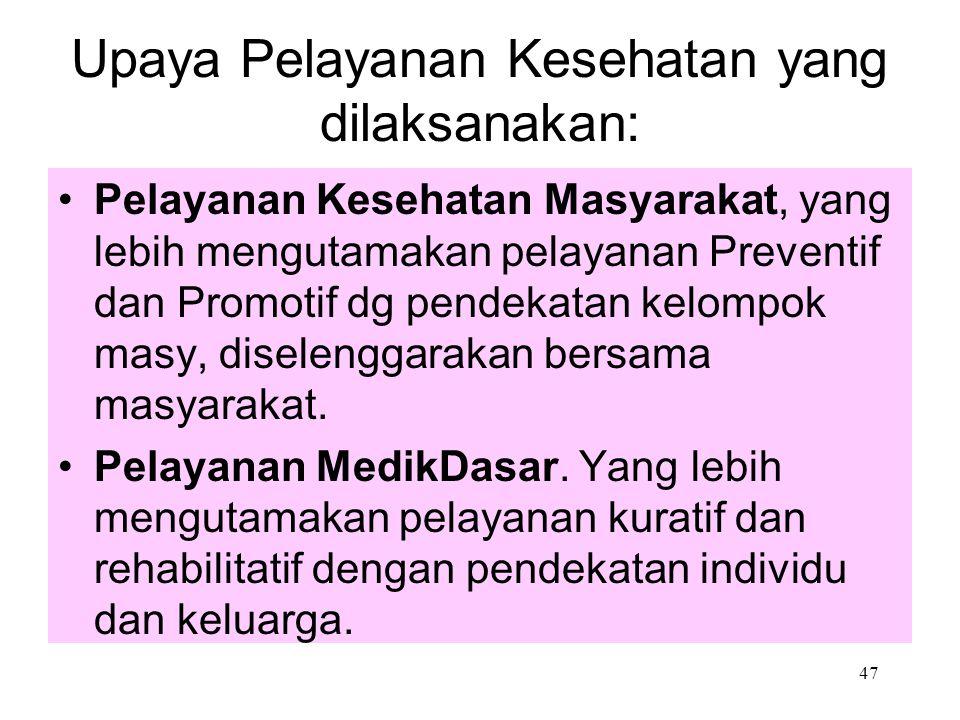 Upaya Pelayanan Kesehatan yang dilaksanakan: