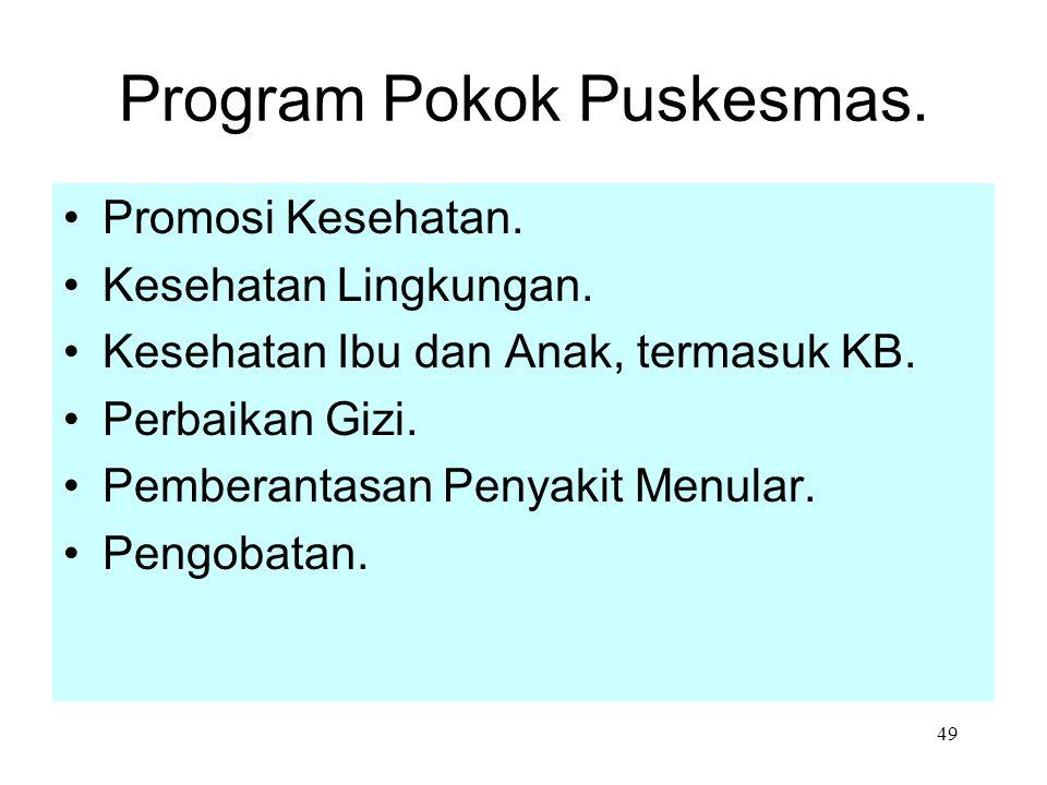 Program Pokok Puskesmas.