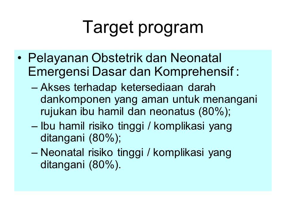 Target program Pelayanan Obstetrik dan Neonatal Emergensi Dasar dan Komprehensif :