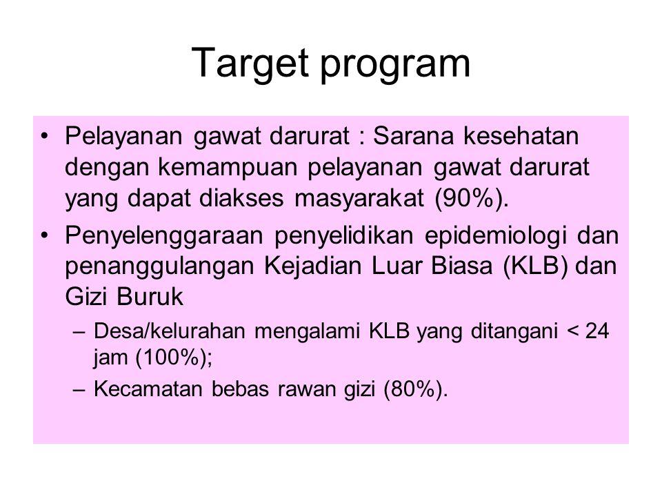 Target program Pelayanan gawat darurat : Sarana kesehatan dengan kemampuan pelayanan gawat darurat yang dapat diakses masyarakat (90%).