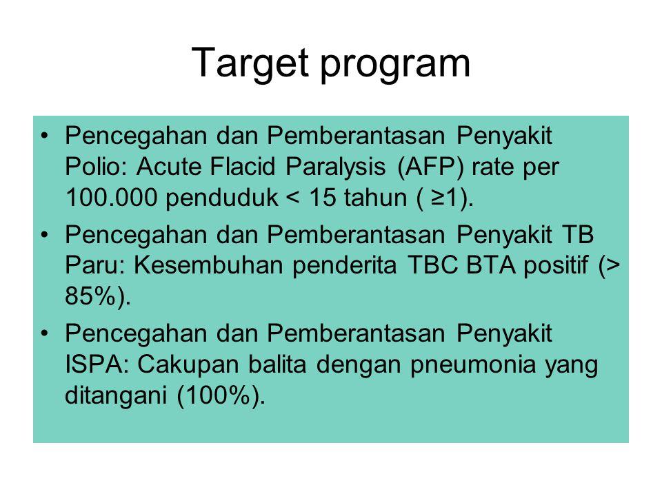 Target program Pencegahan dan Pemberantasan Penyakit Polio: Acute Flacid Paralysis (AFP) rate per 100.000 penduduk < 15 tahun ( ≥1).