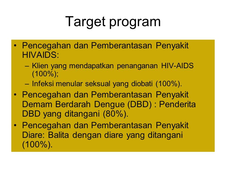 Target program Pencegahan dan Pemberantasan Penyakit HIVAIDS: