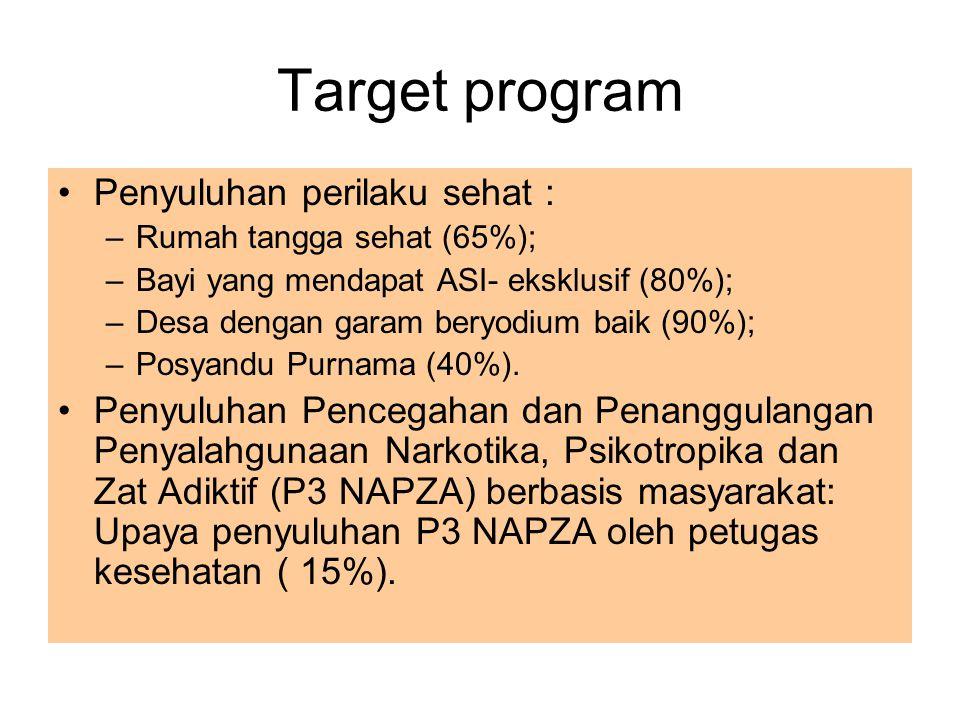 Target program Penyuluhan perilaku sehat :