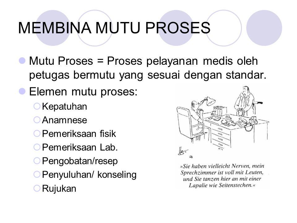 MEMBINA MUTU PROSES Mutu Proses = Proses pelayanan medis oleh petugas bermutu yang sesuai dengan standar.