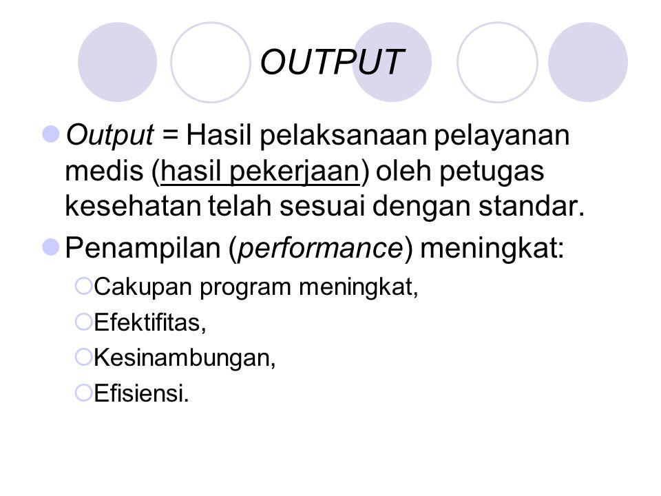OUTPUT Output = Hasil pelaksanaan pelayanan medis (hasil pekerjaan) oleh petugas kesehatan telah sesuai dengan standar.