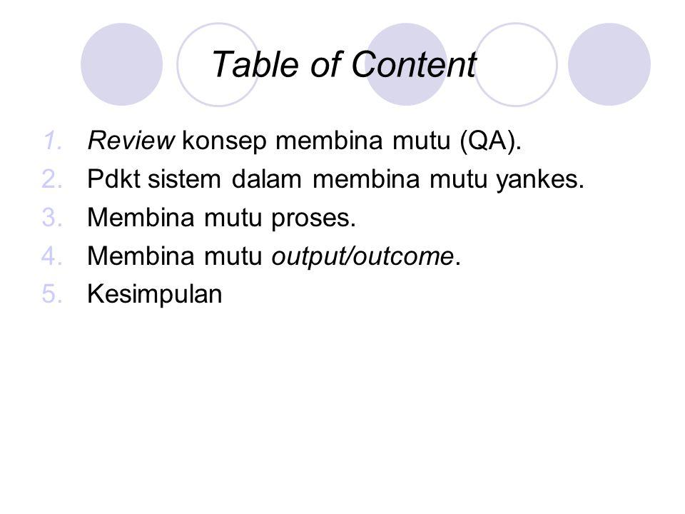Table of Content Review konsep membina mutu (QA).